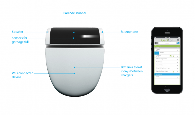genican-smart-trashcan-device-1